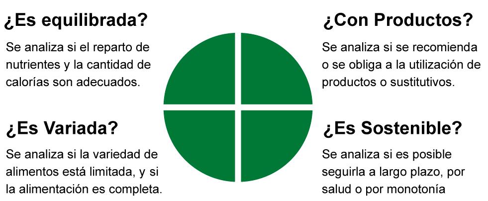 4-aspectos